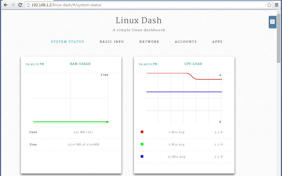 How to monitor a Linux server remotely from web browser